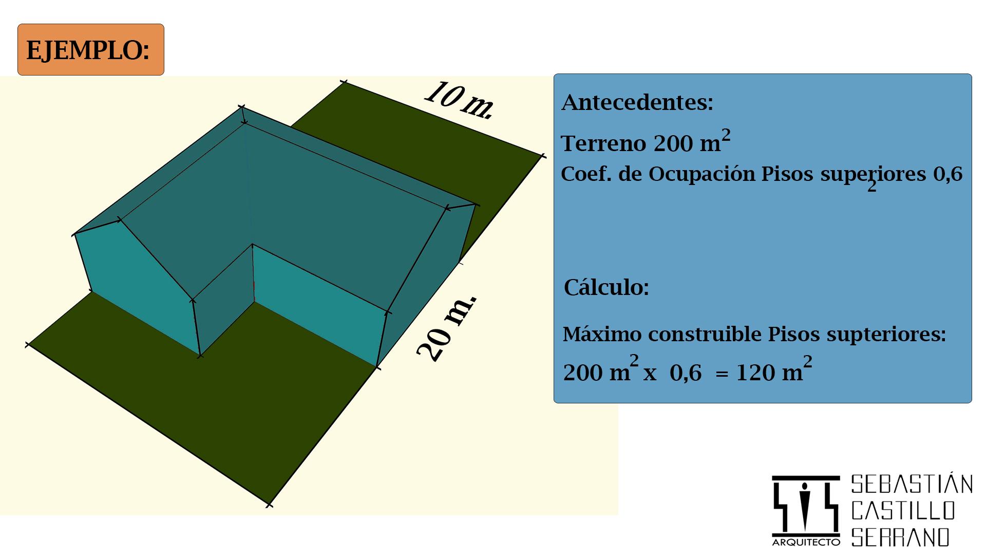 Coeficiente ocupaci n pisos superiores qu es scsarquitecto - Ejemplo certificado energetico piso ...
