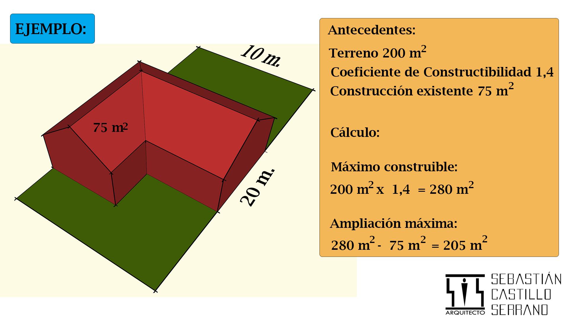 Coeficiente Constructibilidad Para subir