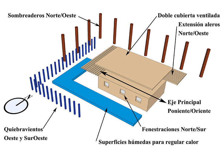 3. Zona Norte Desértica - con texto - 740 px